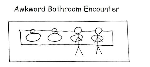 Awkward Bathroom Encounter
